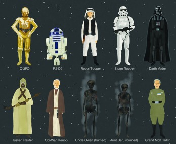 A-Poster-of-Every-Star-Wars-Character_1