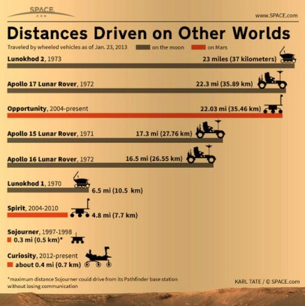 travel-on-other-worlds