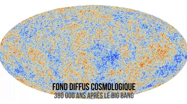 1- 380 mil años después de big bang