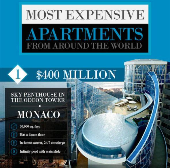 10-most-expensive-apartments-world-1