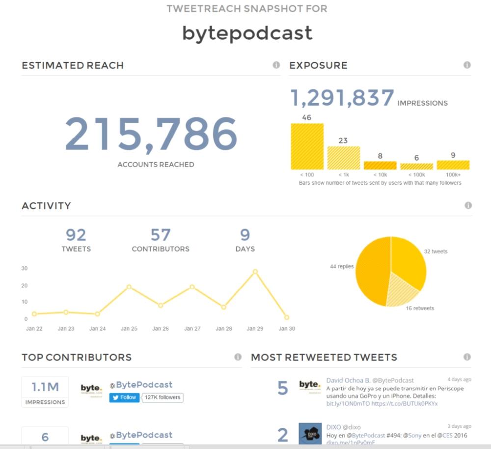 bytepodcast