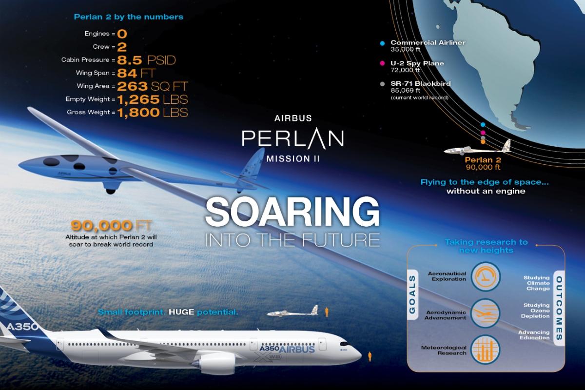 Airbus Perlan Infographic 18x12 LoRes - May 2016.jpg