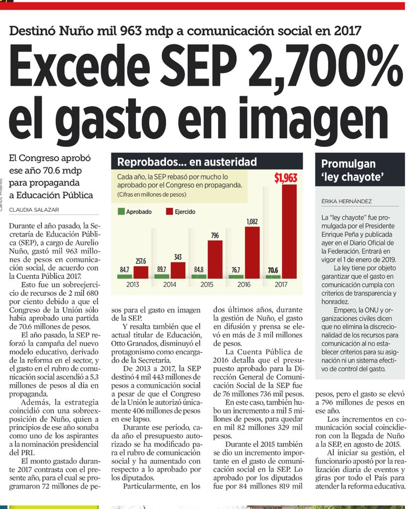 gastos sep 2017