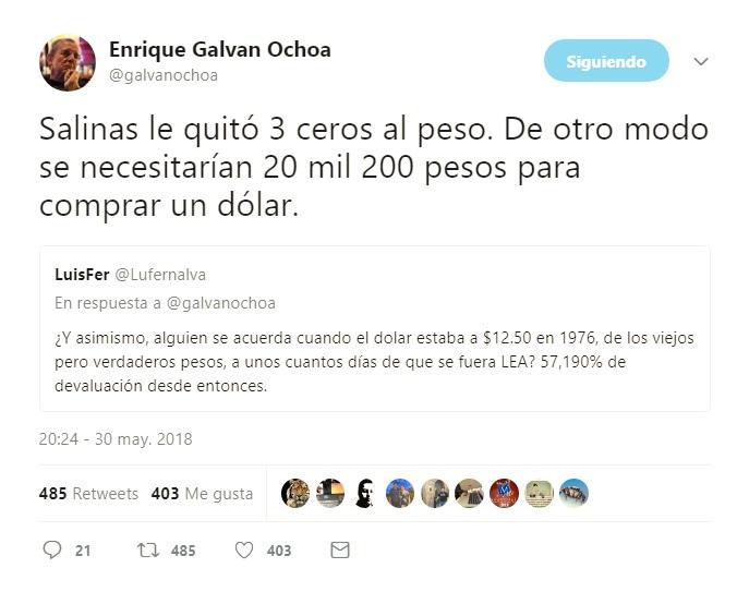 salinas dólar